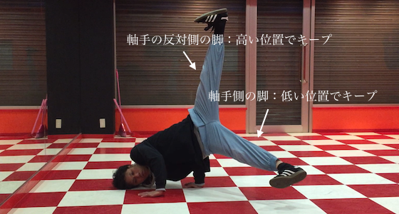 ウインドミル練習時の脚の位置
